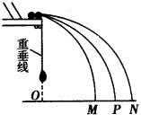 动量守恒定律实验实验原理介绍